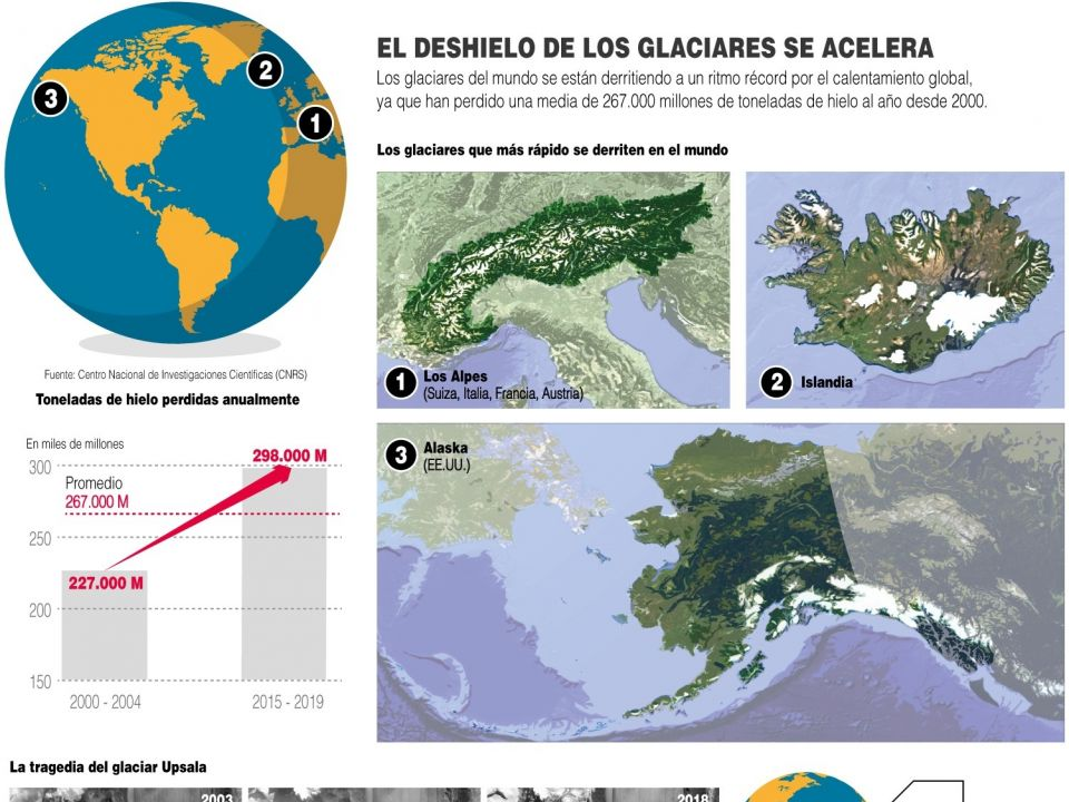 Infografía Deshielo
